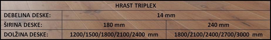 tabela hrast triplex