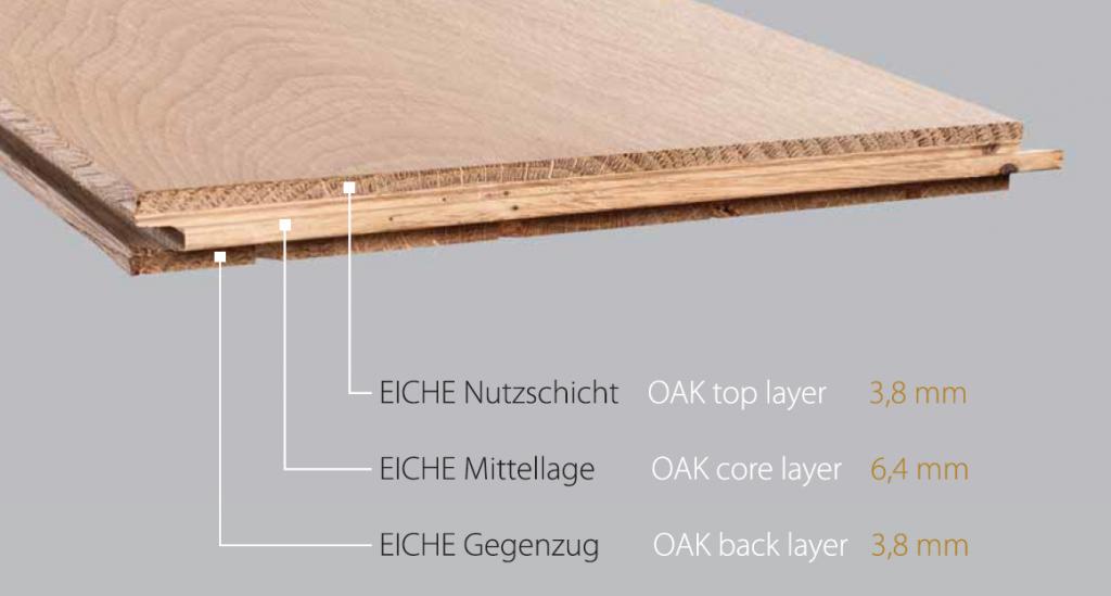 Masivni parketi triplex in struktura slojev proizvajalca EDELHOLZ